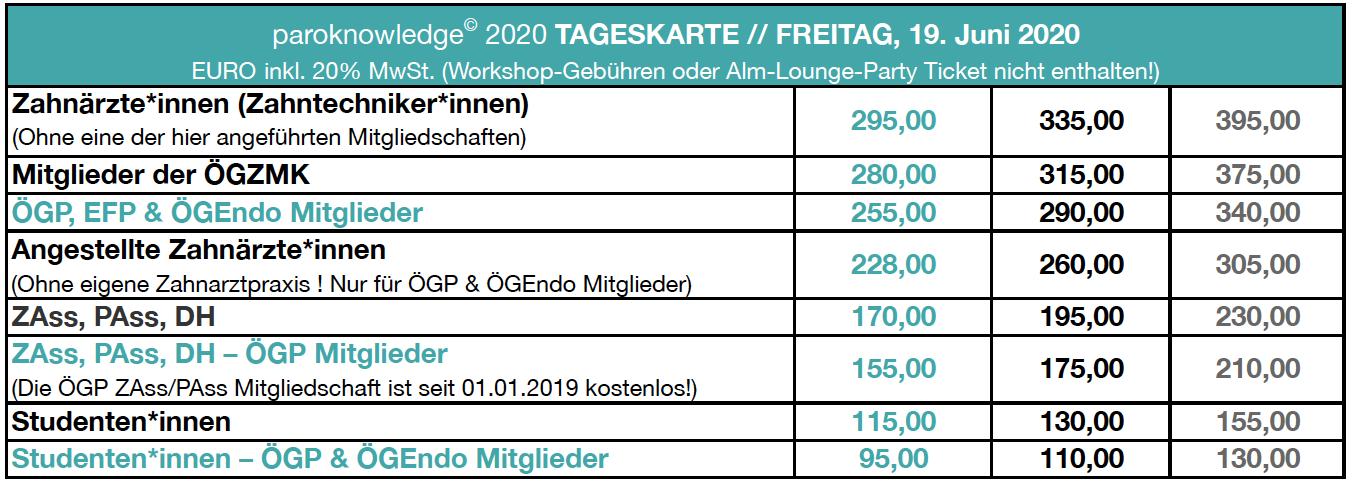 paroknowledge 2020 - Tageskarte Freitag