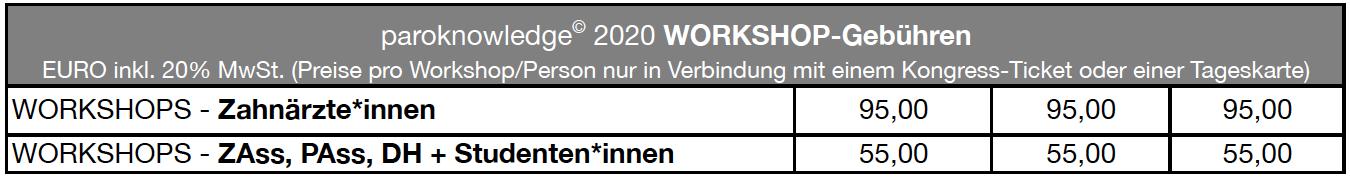 paroknowledge 2020 - Workshop-Gebühren